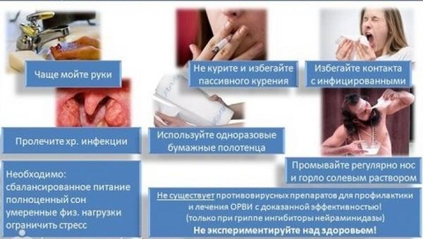 рекомендации по профилактике орви