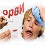 острое респираторное вирусное заболевание
