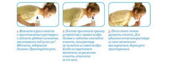положение тела при промывании носа