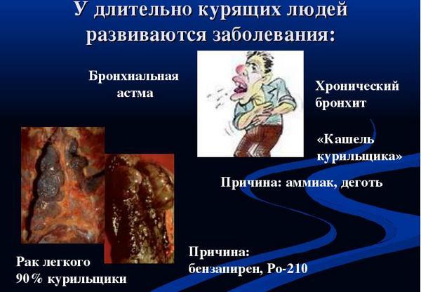 как действуют токсины от сигарет на лёгкие